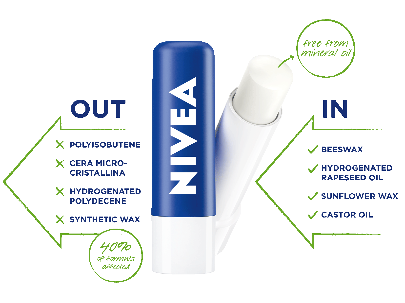 nivea-synthetic-out-natural-in