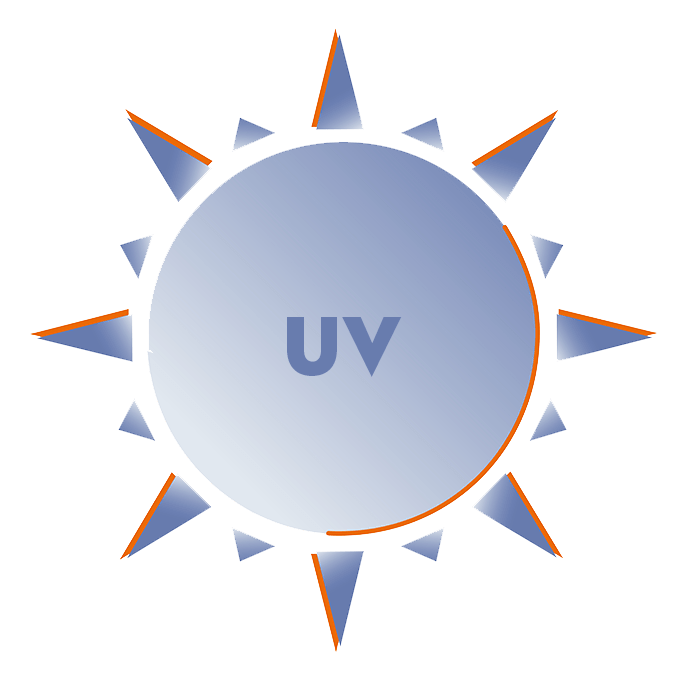 Sunlight is the main source of UV radiation