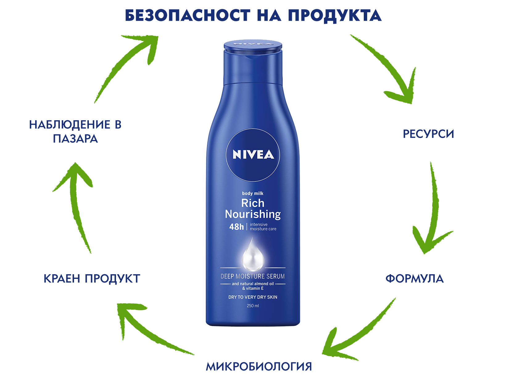 190716_Nivea_Sustainability_Infographic_01_1640x1230-update